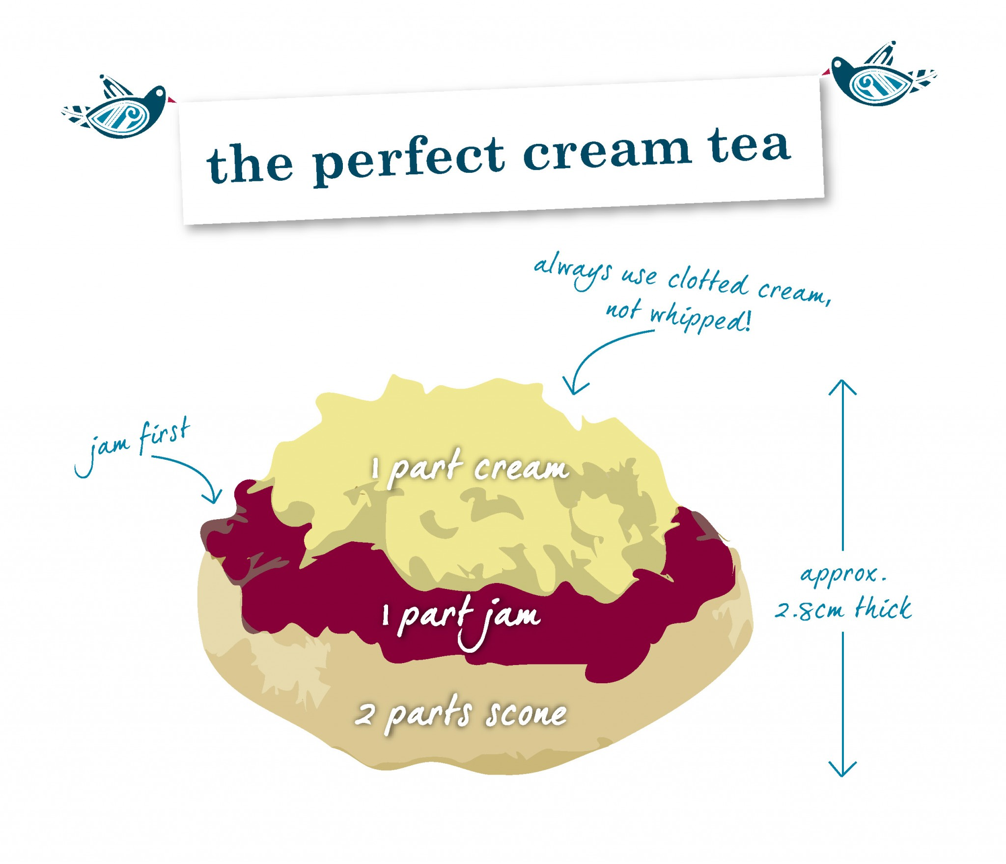 perfect-cream-tea