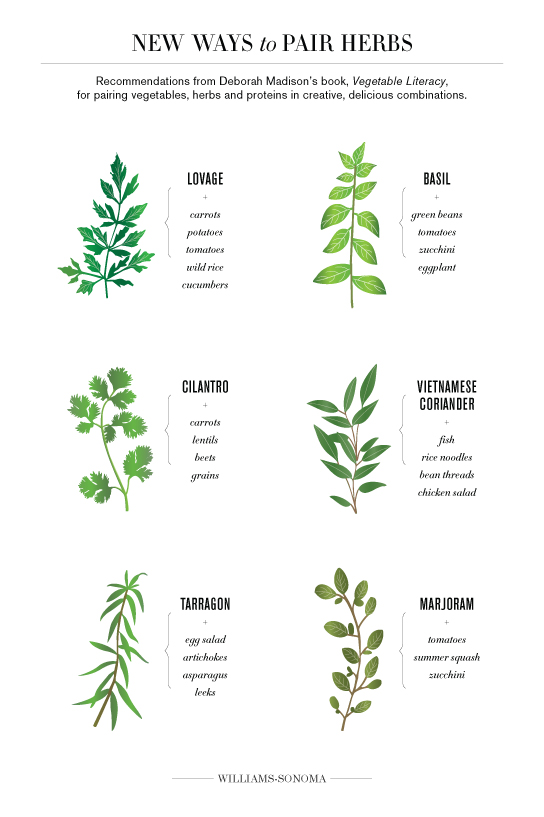new-ways-to-pair-herbs1